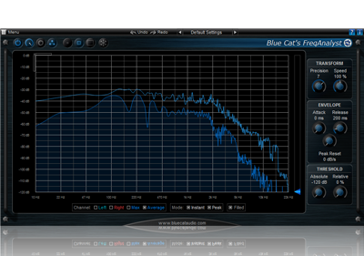 Blue Cat Audio Blue Cats FreqAnalyst Multi v2.1-R2R