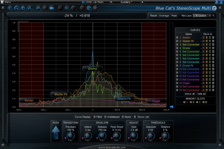 Blue Cat Audio Blue Cats StereoScope Multi v2.1-R2R