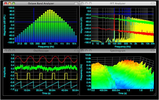 Faber Acoustical SignalScope Pro v3.8 MacOSX-PiTcHsHiFTeR