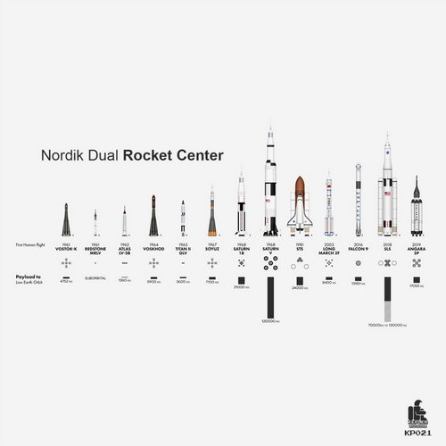 Nordik Dual - Rocket Center [KP021]