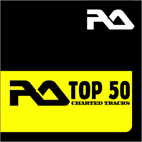 Resident Advisor Top 50 Charted Tracks For June 2017