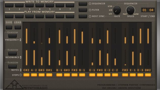 Synth Magic Sounds of the Delta KONTAKT-MAGNETRiXX-AKADEMiC