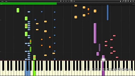 Synthesia v10.5.1.4900 WiN