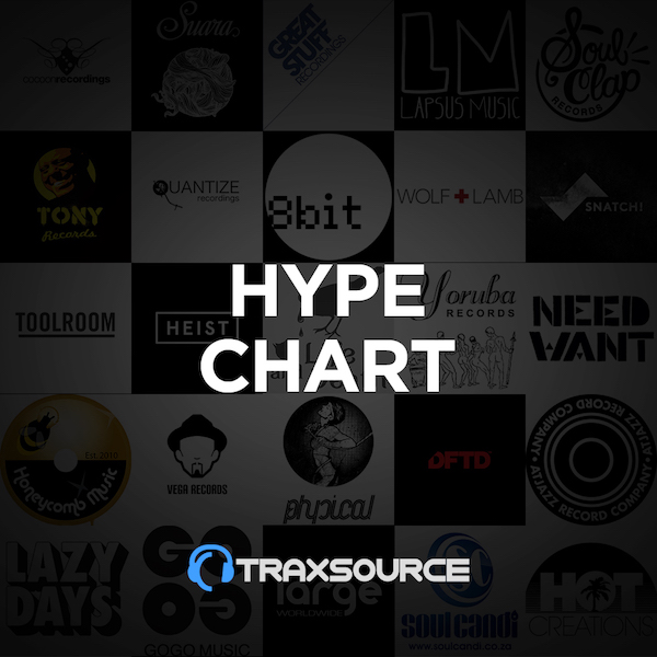 Traxsource Hype Chart (27 May 2019)