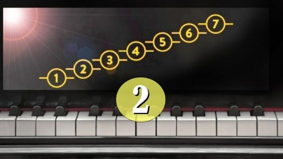 Udemy Play By Ear #2: Learn to Play By Ear Easily in 12 Keys Fast TUTORiAL