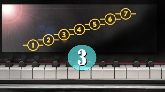 Udemy Play By Ear #3: Use 3 Major Chord Trick to Harmonize Songs TUTORiAL