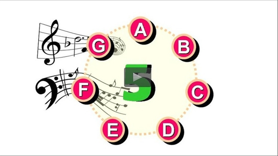 Udemy Read Music Notes Fast Level 5 Read 22 Treble and Bass Clef Notes TUTORiAL