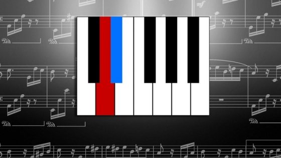 Udemy Step by Step Piano Für Elise for Newbies TUTORiAL